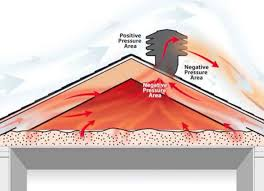 Tips for venting your roof in Summer